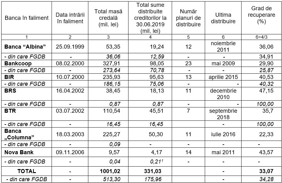 tabel-lichidare-3.png#asset:1057